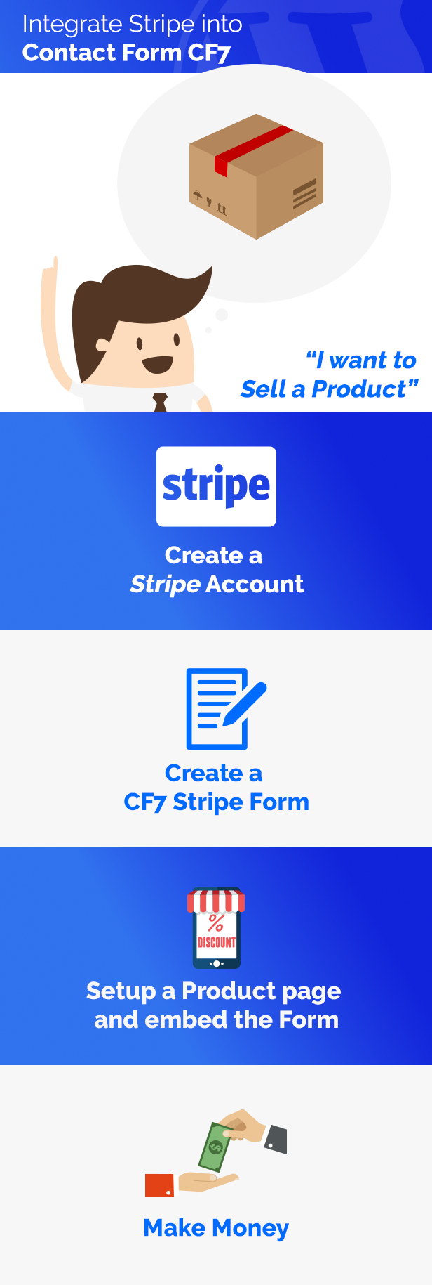 Create a Stripe Account, Setup a form, embed it on a page and make money.