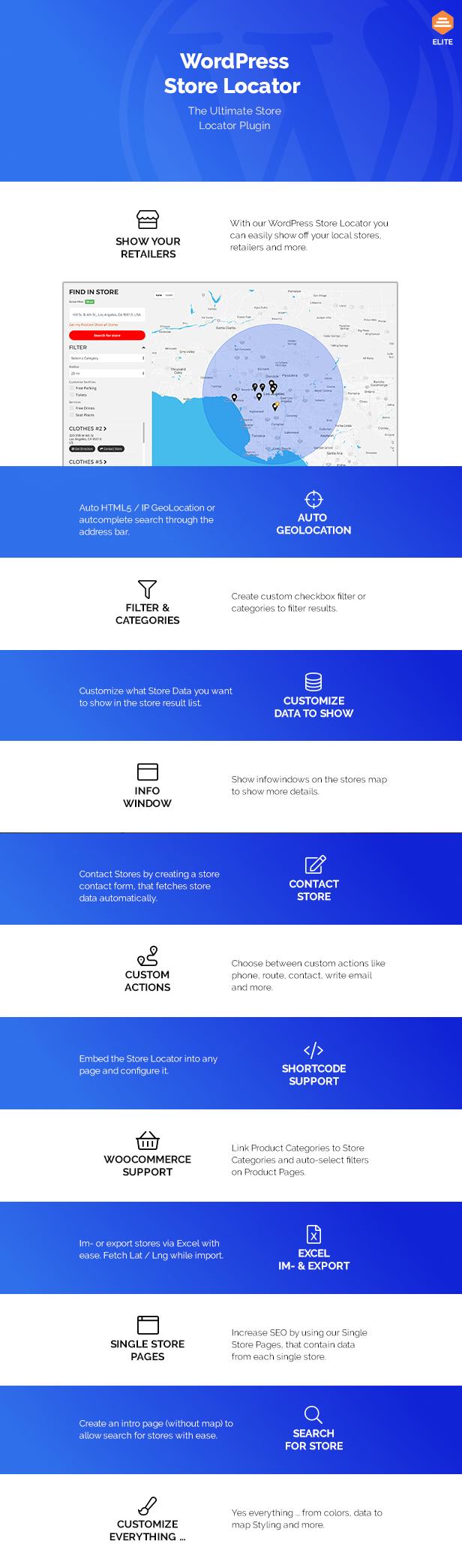 WordPress Store Locator - Features